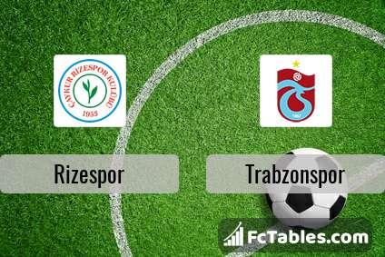 Preview image Rizespor - Trabzonspor