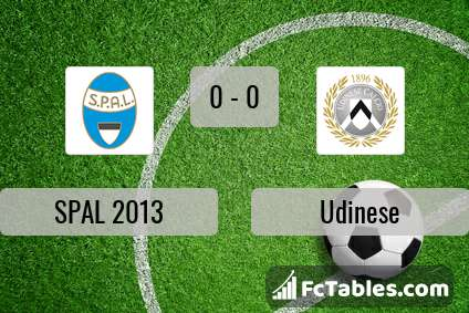 Preview image SPAL - Udinese