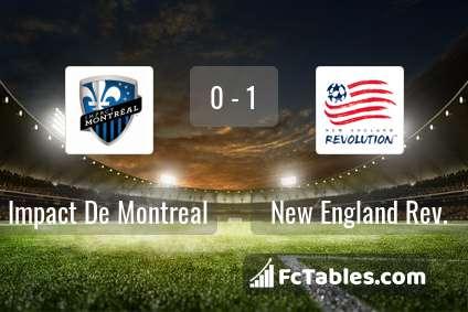 Preview image Impact De Montreal - New England Rev.
