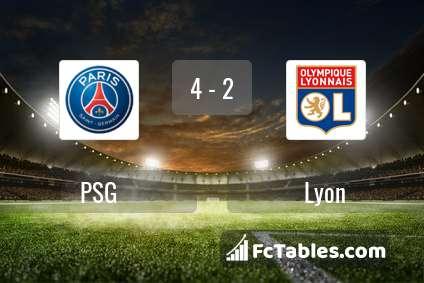 Podgląd zdjęcia PSG - Olympique Lyon