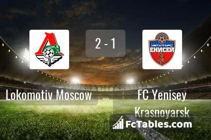 Preview image Lokomotiv Moscow - FC Yenisey Krasnoyarsk