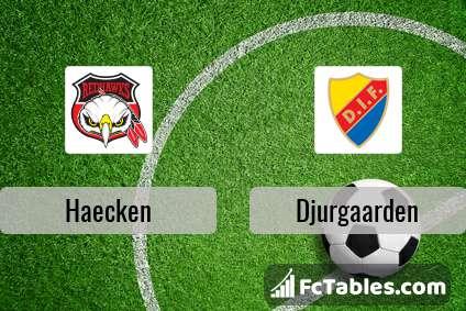 Preview image Haecken - Djurgaarden