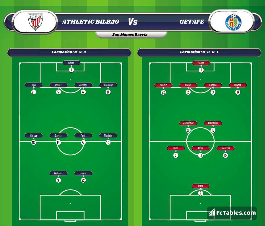 Preview image Athletic Bilbao - Getafe