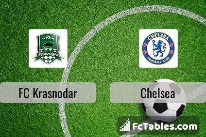 Podgląd zdjęcia FK Krasnodar - Chelsea