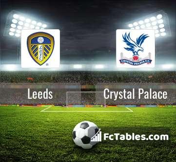 Podgląd zdjęcia Leeds United - Crystal Palace