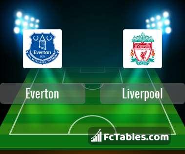 Anteprima della foto Everton - Liverpool