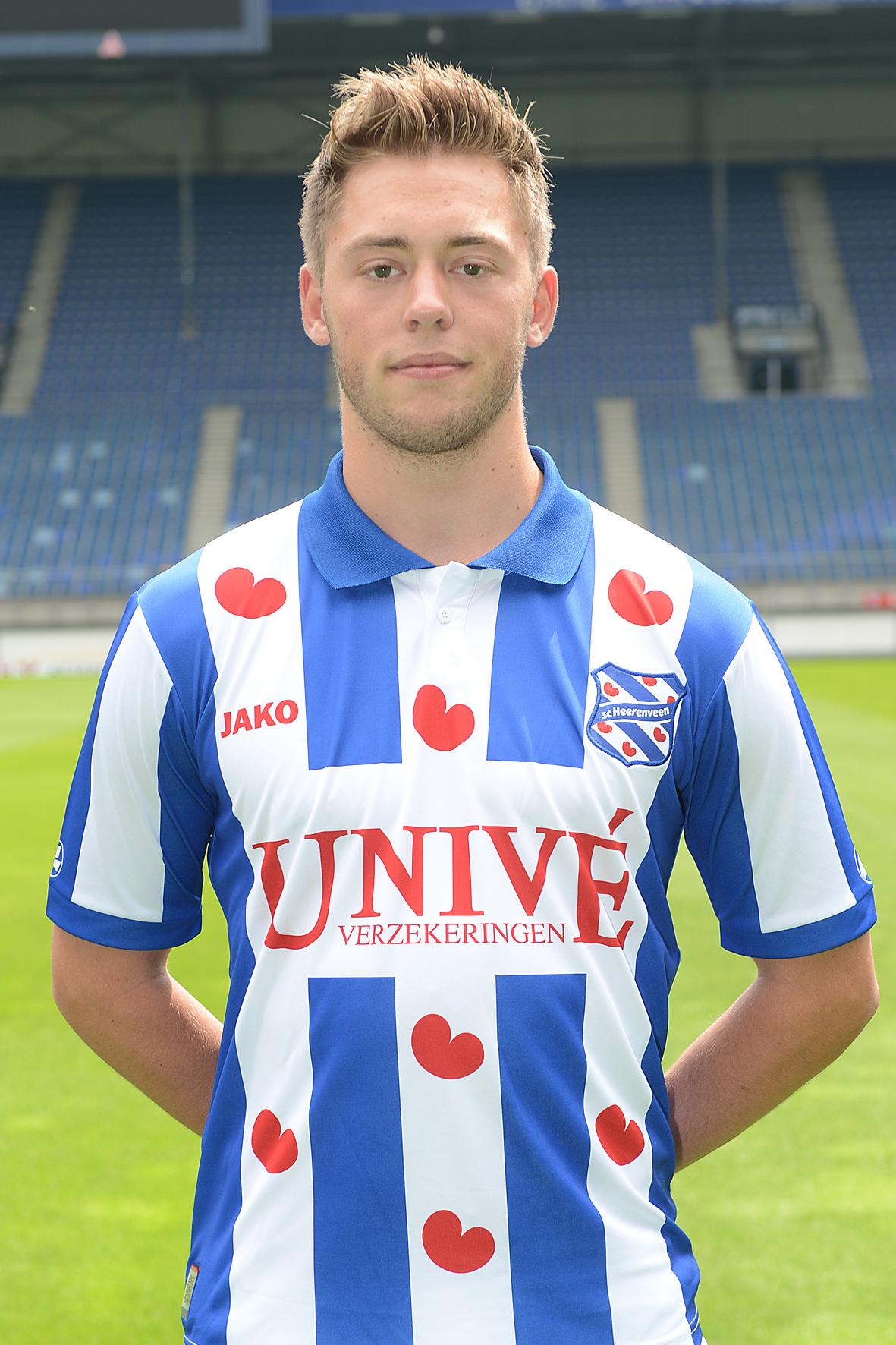 Stephen warmolts statistics history goals assists game log helmond sport - Dutch jupiler league table ...