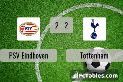 Preview image PSV Eindhoven - Tottenham