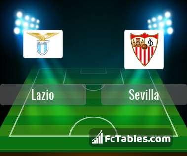 Podgląd zdjęcia Lazio Rzym - Sevilla FC
