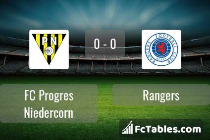 Preview image FC Progres Niedercorn - Rangers