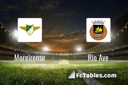 Preview image Moreirense - Rio Ave