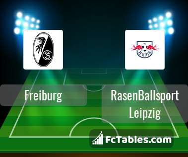 Anteprima della foto Freiburg - RasenBallsport Leipzig