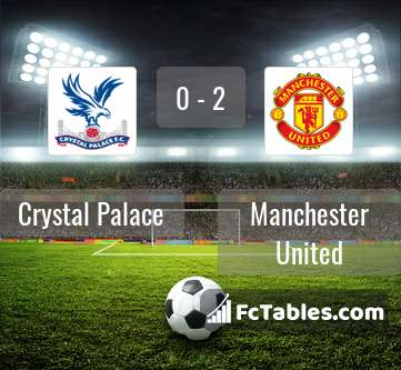 Anteprima della foto Crystal Palace - Manchester United
