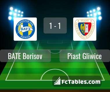 Anteprima della foto BATE Borisov - Piast Gliwice