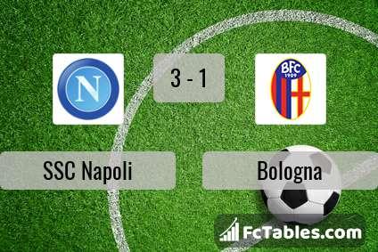 Preview image Napoli - Bologna