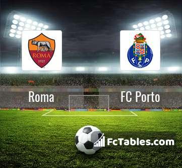 Preview image Roma - FC Porto