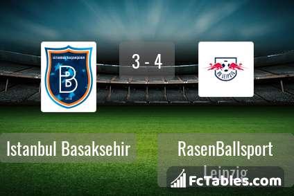 Preview image Istanbul Basaksehir - RasenBallsport Leipzig