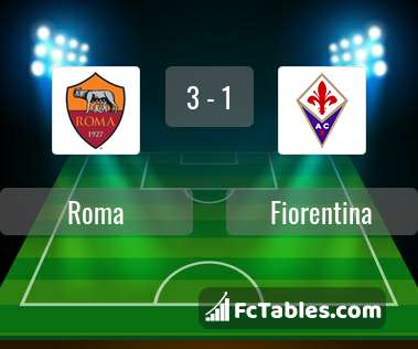Preview image Roma - Fiorentina