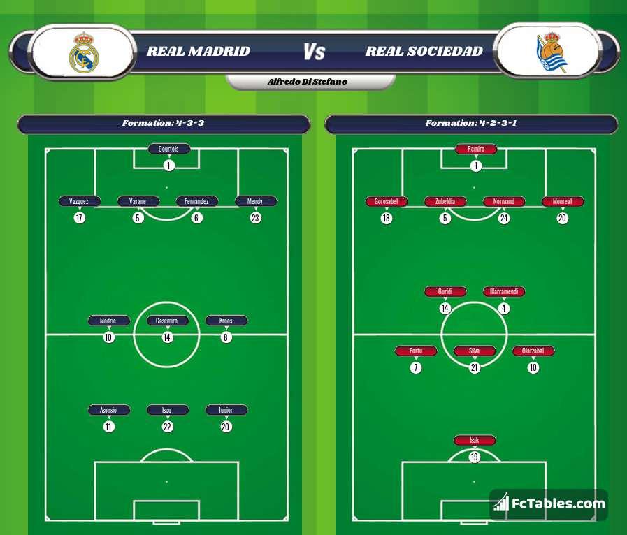 Anteprima della foto Real Madrid - Real Sociedad