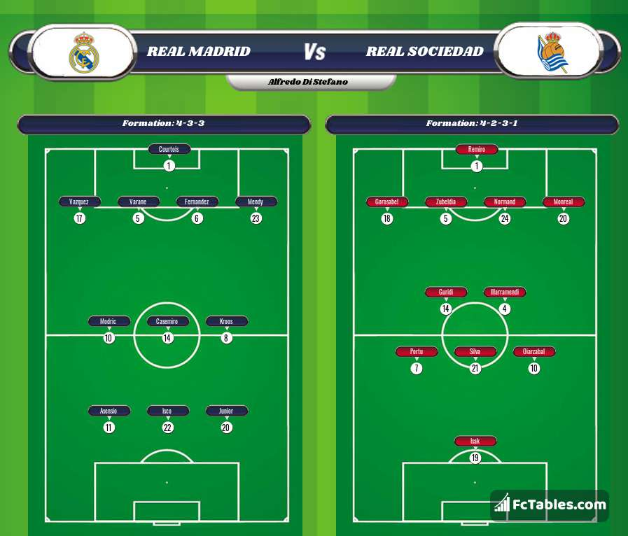 Podgląd zdjęcia Real Madryt - Real Sociedad