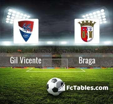 Preview image Gil Vicente - Braga