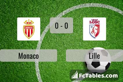 Preview image Monaco - Lille