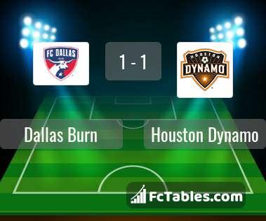 Anteprima della foto Dallas Burn - Houston Dynamo
