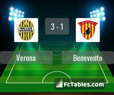 Preview image Verona - Benevento