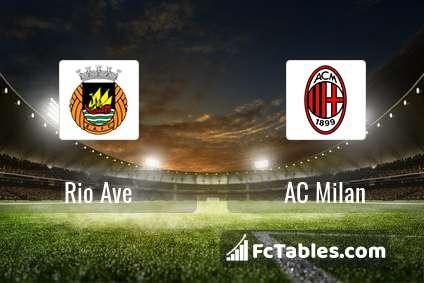 Podgląd zdjęcia Rio Ave - AC Milan
