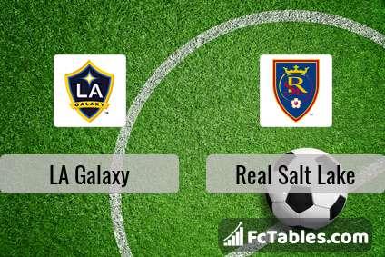Preview image LA Galaxy - Real Salt Lake