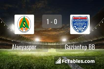 Preview image Alanyaspor - Gaziantep BB