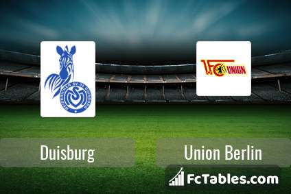 Duisburg Vs Union Berlin H2h 16 Feb 2019 Head To Head Stats