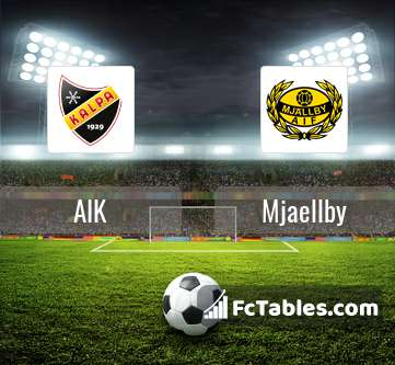 Preview image AIK - Mjaellby