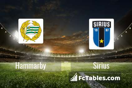 Preview image Hammarby - Sirius