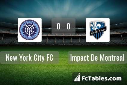Preview image New York City FC - Impact De Montreal
