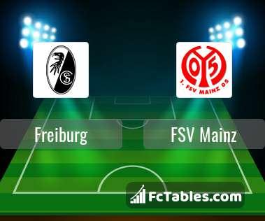 Preview image Freiburg - FSV Mainz