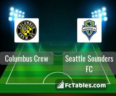 Preview image Columbus Crew - Seattle Sounders FC