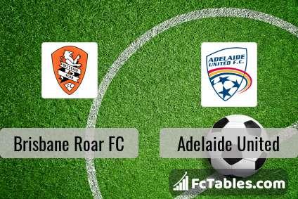 Brisbane roar vs adelaide united betting preview goal mark sense betting slips examples