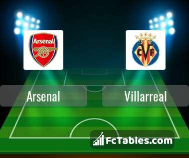 Anteprima della foto Arsenal - Villarreal