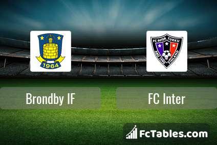 Anteprima della foto Broendby IF - FC Inter