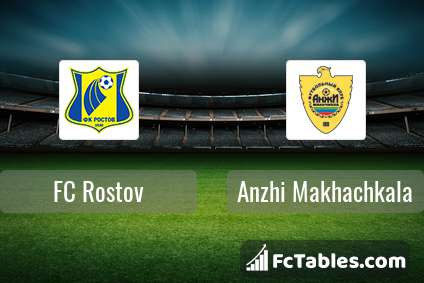 Preview image FC Rostov - Anzhi Makhachkala