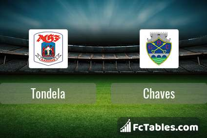 Preview image Tondela - Chaves