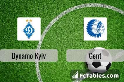 Preview image Dynamo Kyiv - Gent