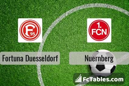 Fortuna Duesseldorf Nuernberg H2H