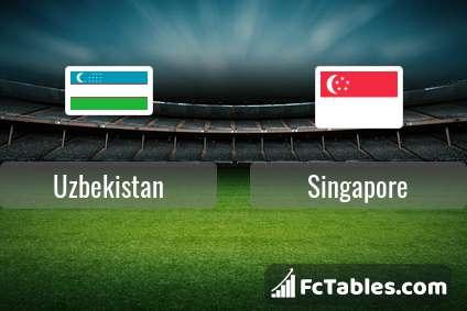 Podgląd zdjęcia Uzbekistan - Singapur