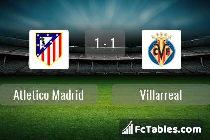 Podgląd zdjęcia Atletico Madryt - Villarreal