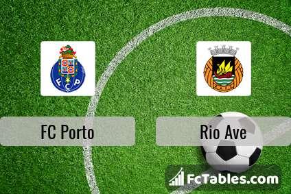 Porto vs rio ave betting preview sapphire r9 290 tri x mining bitcoins