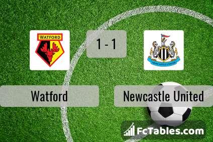 Podgląd zdjęcia Watford - Newcastle United