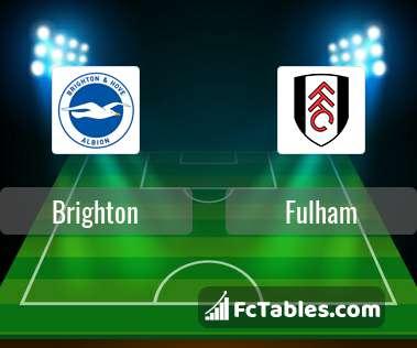 Podgląd zdjęcia Brighton & Hove Albion - Fulham