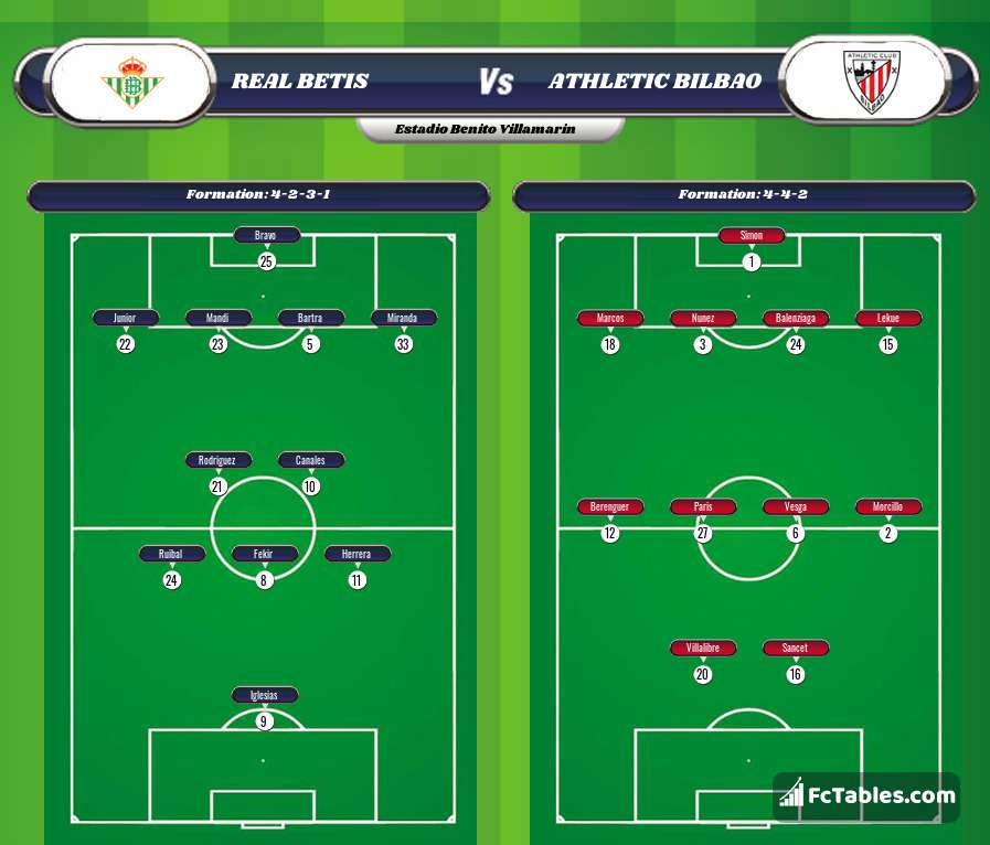 Preview image Real Betis - Athletic Bilbao